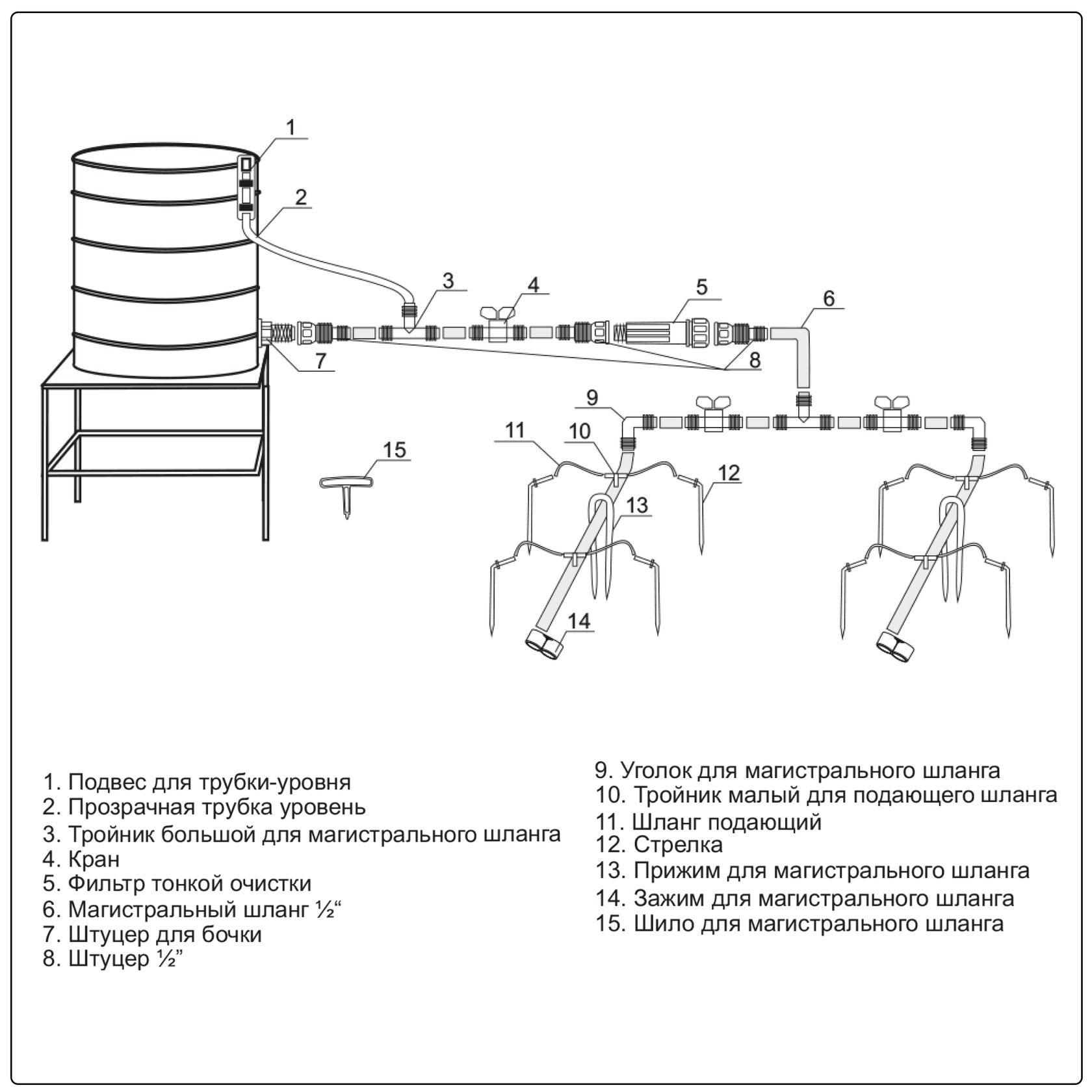 Схема подключения капельного полива от ёмкости